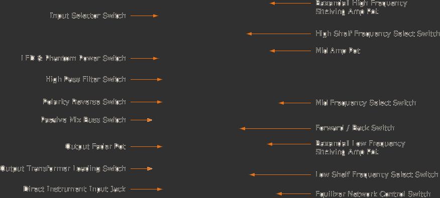 ACA Features arrows